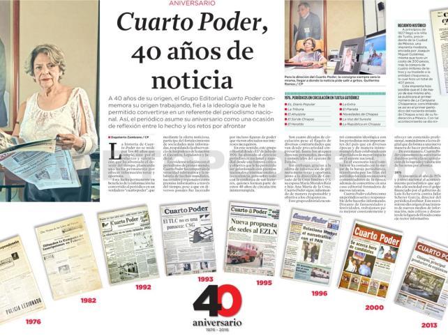 Cuarto Poder, 40 años de noticia