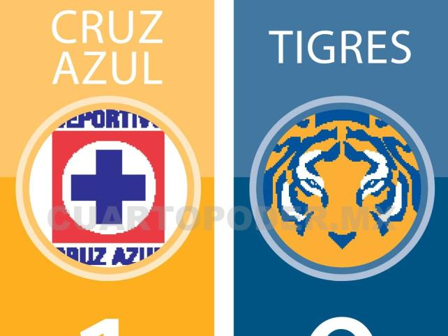 Cruz Azul logró su tercer triunfo consecutivo