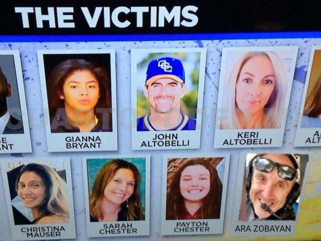 ¿Quiénes eran las víctimas del accidente?