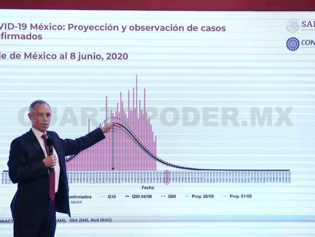 Hasta octubre terminaría pandemia: López-Gatell